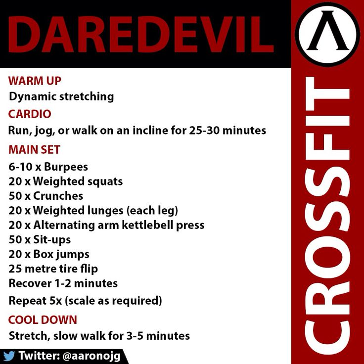 CrossFit WOD. Daredevil. The focus for this one is on legs & shoulders.