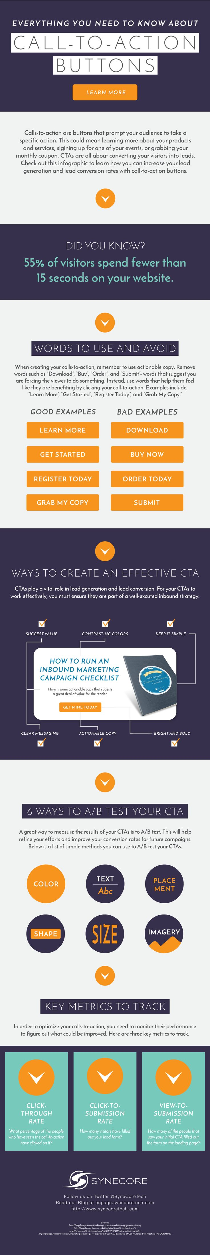 Everything You Need to Know About Call-to-Action Buttons #Infographic #Marketing