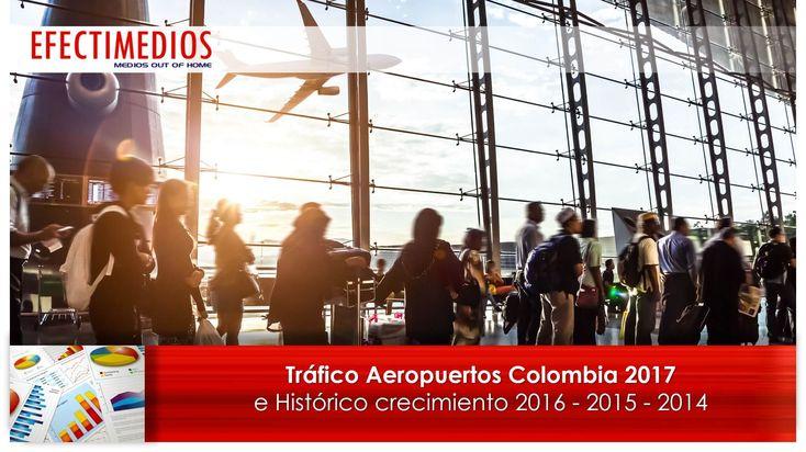 Descarga el tráfico mensual 2017 (Enero - Agosto) de pasajeros aéreos de los principales Aeropuertos en Colombia.  Conocemos las audiencias y los lugares donde transitan, la exposición de pauta es garantizada #ideasefectivas