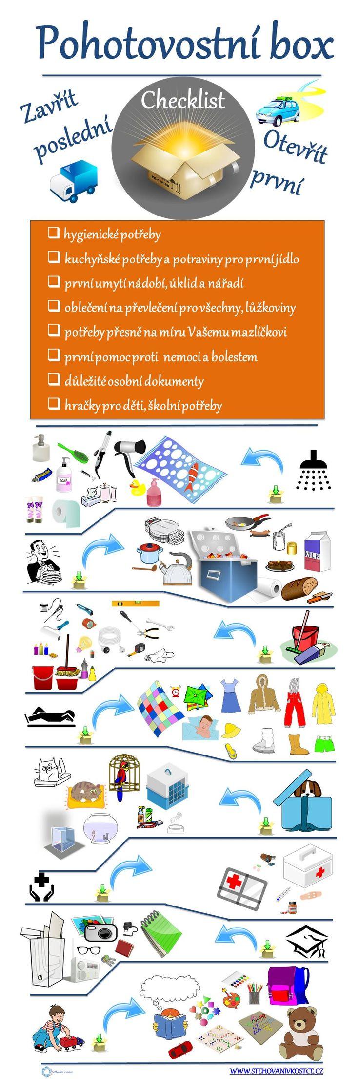 [Infographic] Checklist  Pohotovostní box:  hygienické potřeby  kuchyňské potřeby a potraviny pro první jídlo  první umytí nádobí, úklid a nářadí  oblečení na převlečení pro všechny, lůžkoviny  potřeby přesně na míru Vašemu mazlíčkovi  první pomoc proti  nemoci a bolestem   důležité osobní dokumenty  hračky pro děti, školní potřeby http://stehovanivkostce.cz/zavrit-posledni-otevrit-prvni/