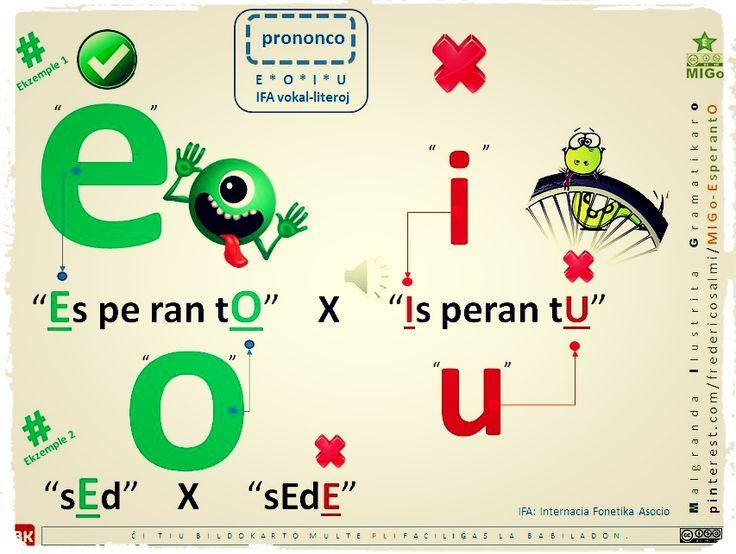 """Prononco """"E"""", """"O"""", """"I"""" kaj """"U"""" #migo #esperanto #gramatiko #prononco #sed #ifa #fonetika #internacia #lingvo #akĉento"""