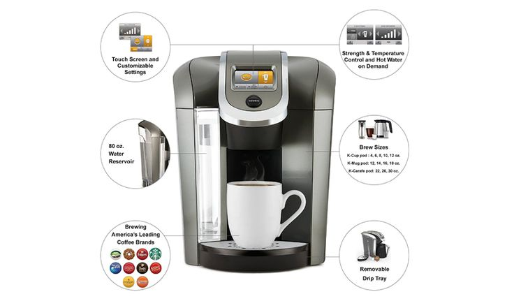 Keurig K575 Coffee Maker #coffee #coffeetime #coffeeshop #coffeetable