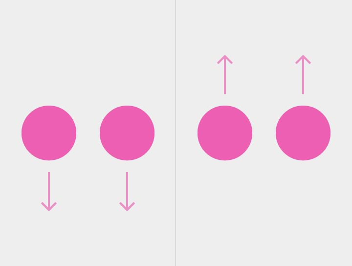 Gestures - Patterns - Material design guidelines