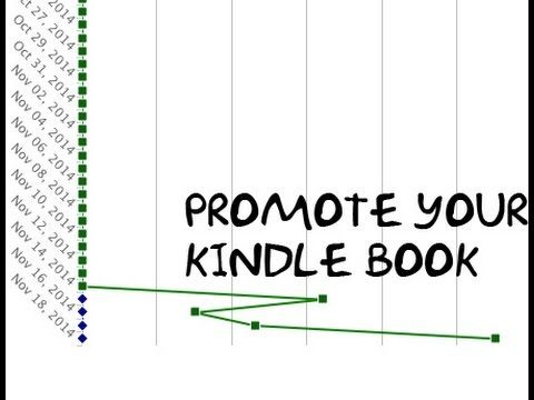 The Best Way to Promote Your Kindle Book