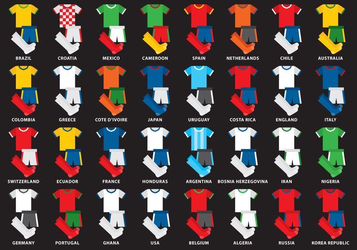 International Soccer Kits