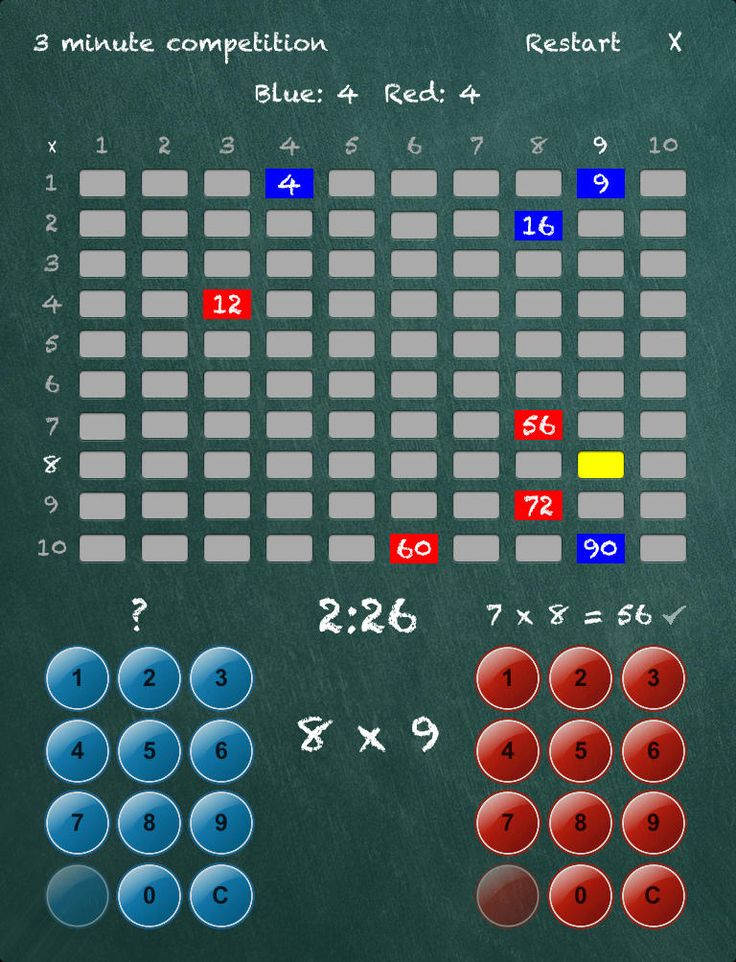 The Multiplication Table Challenge Children will definitely learn the times table and be amused at the same time. The timed challenges will further develop their multiplication proficiency and the competition mode is one enjoyable way to confirm it. The app also tracks performance on each challenge taken.  The app also functions as a conventional learning tool for adding, subtracting, multiplying and dividing numbers.   10MO