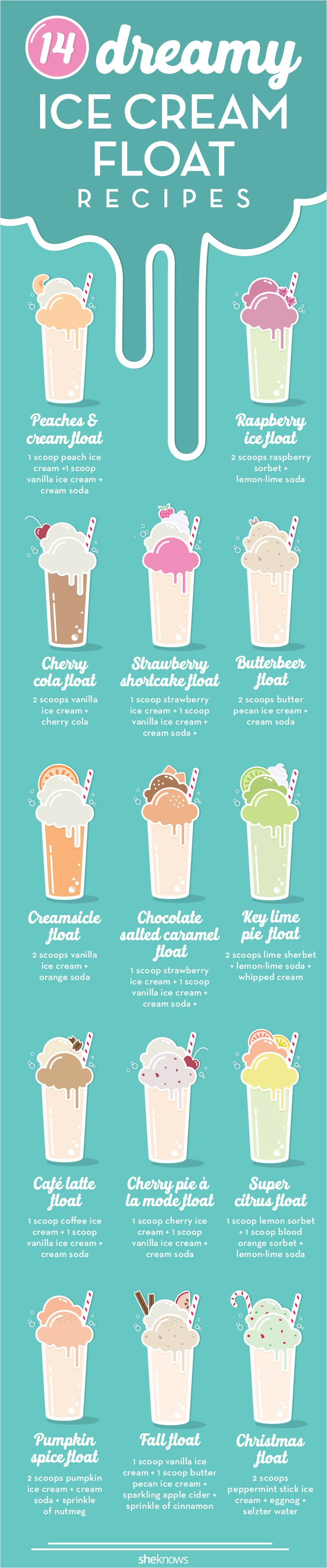 14 ice cream float recipes so good they're worth the brain freeze - this pin contains all the ingredients needed to make these refreshing drinks #summercooldown...x