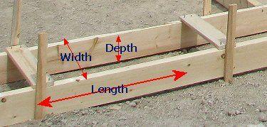 Footings Concrete Volume Calculator
