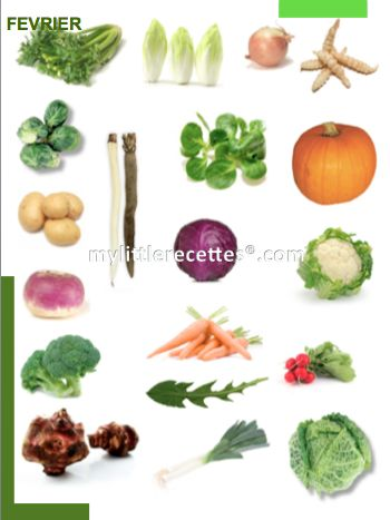 22 best fresh local products month images on pinterest culinary arts languages and nutrition - Fruit de saison decembre ...
