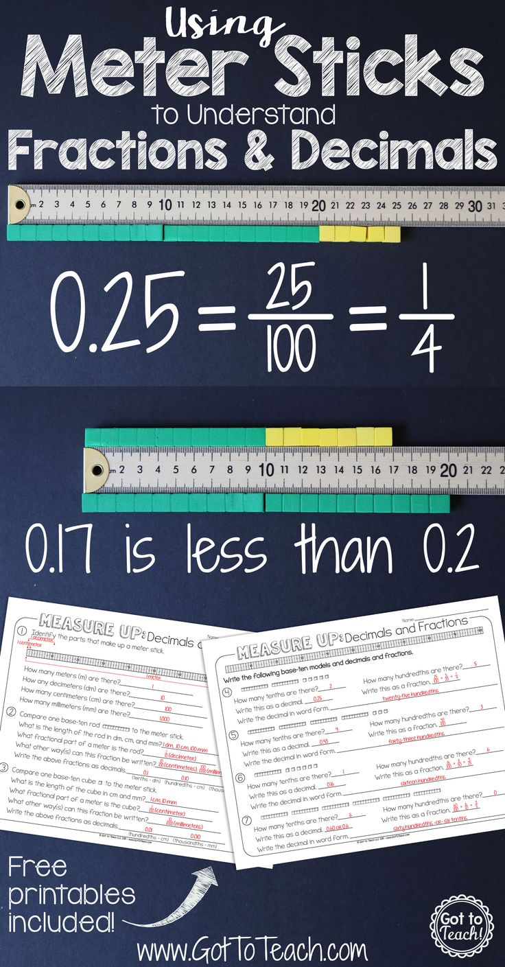 Decimals and Fractions with Meter Sticks! Free step-by-step printable available in the blog post.