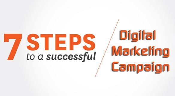 Best 7 Steps to a Successful #Digital #Marketing #Campaign..!!#MediaMarketingAgency