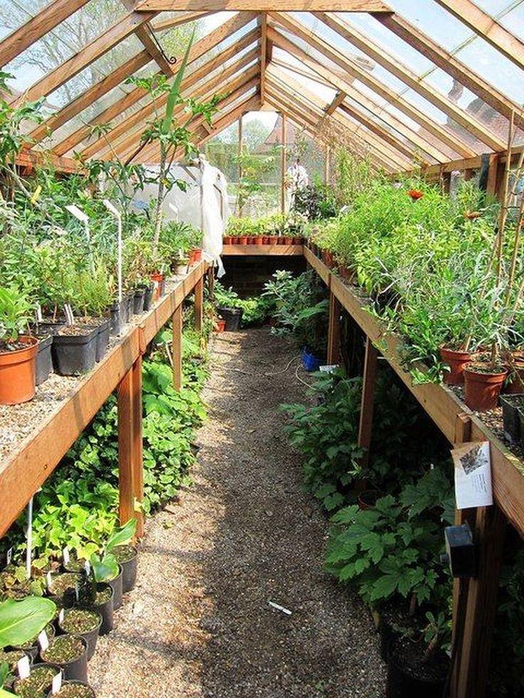 organic farming interior Organic Gardening in 2020