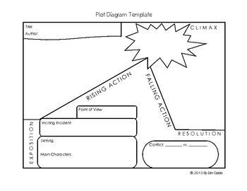 Plot Diagram Graphic Organizer Template