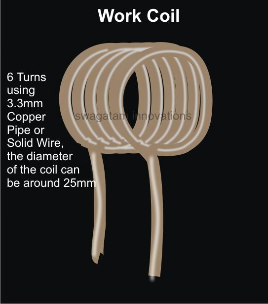 1000 ideas about induction heating on pinterest brazing