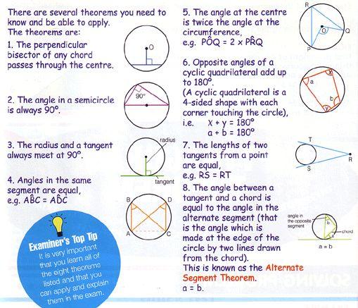 Circle theorems | School Stuff | Pinterest
