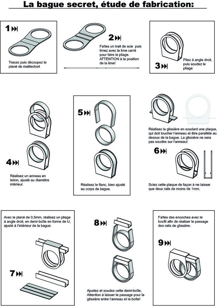making a cool box ring