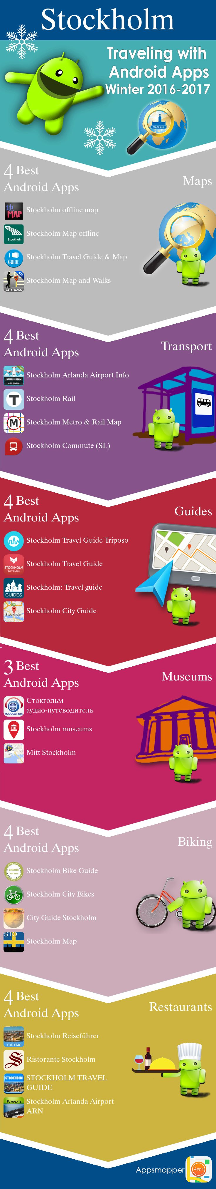 Stockholm Android apps: Travel Guides, Maps, Transportation, Biking, Museums, Parking, Sport and apps for Students.
