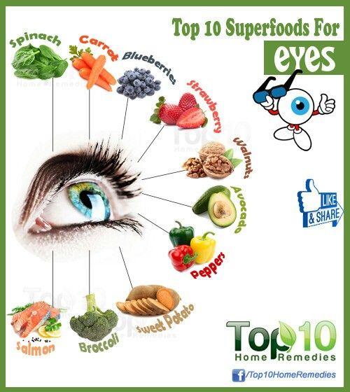 Super foods for eye