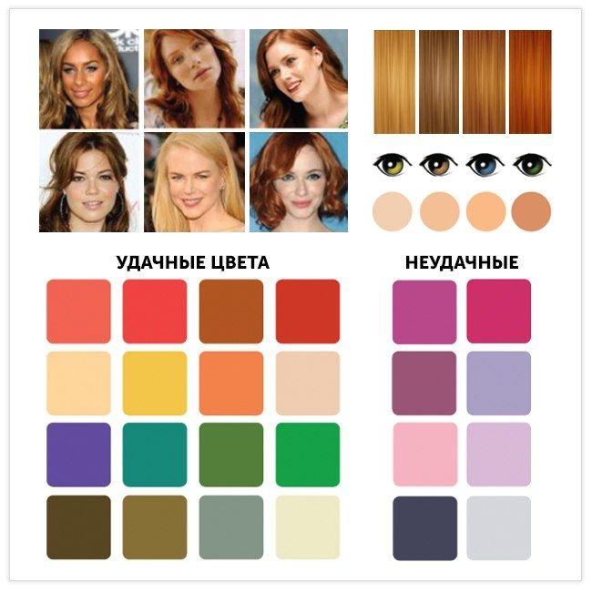 """Золотая """"весна""""    Промежуточный цветотип между «весной» и «осенью». Кожа с персиковым подтоном, волосы золотисто-рыжие."""