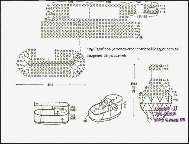 Crochet ganchillo patrones graficos zapatitos bebe - Gorritos bebe ganchillo ...