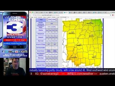 WREG-TV Weather Overtime for