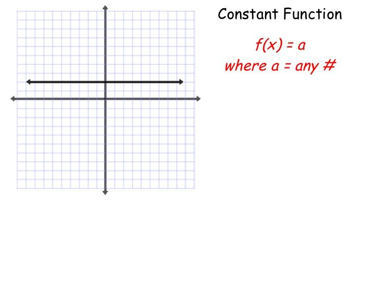 25 best CK-12 Mathematics images by CK-12 Foundation on