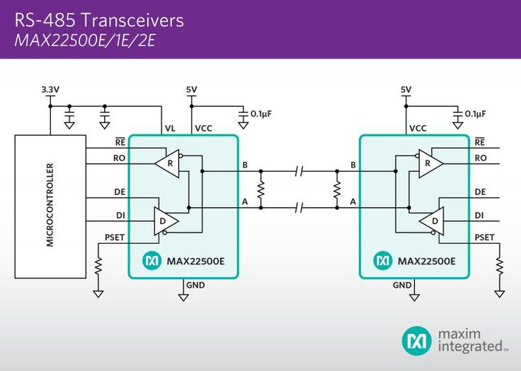 Transceivers Capable Of Achieving Twice The Amount Of Data As Series Predecessors