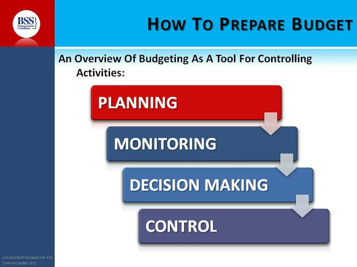 Budgeting skills for non financial managers -The four fundamental steps in financial management