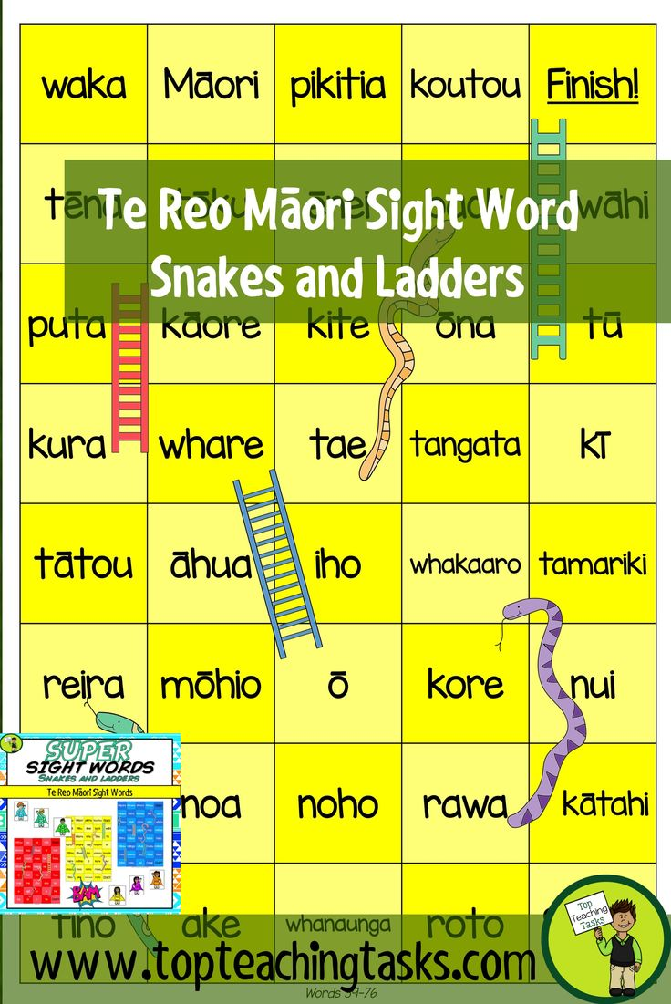 This pack includes three Sight Word Snakes and Ladders Game Boards. These boards feature 117 te reo Māori high frequency sight words. Help your students build their sight word fluency while also engaging them in this fun game.   Sight word recognition improves reading fluency, allowing the student to focus their efforts on the more mentally demanding task of reading comprehension. Use for homework, during guided reading, or as an early finisher activity.  This resource would be useful in…