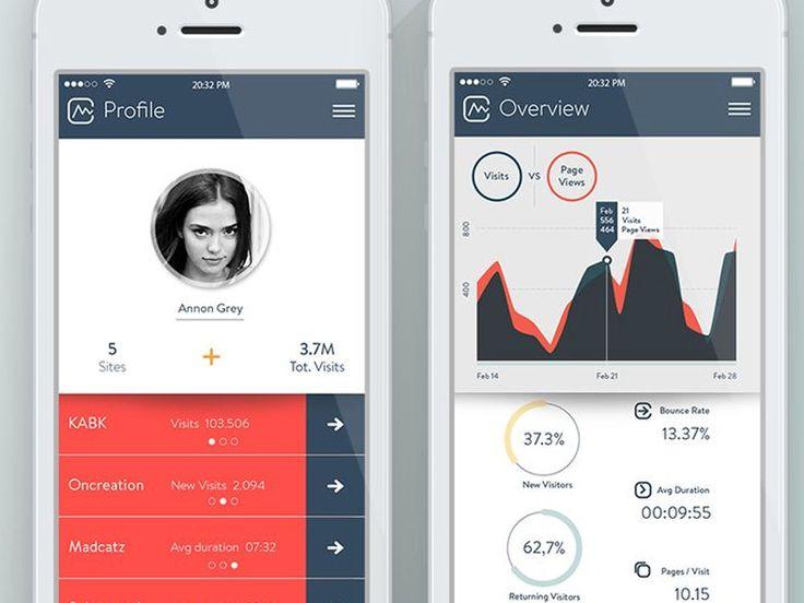 Soft-Analytics Modern UI Mobile Charts