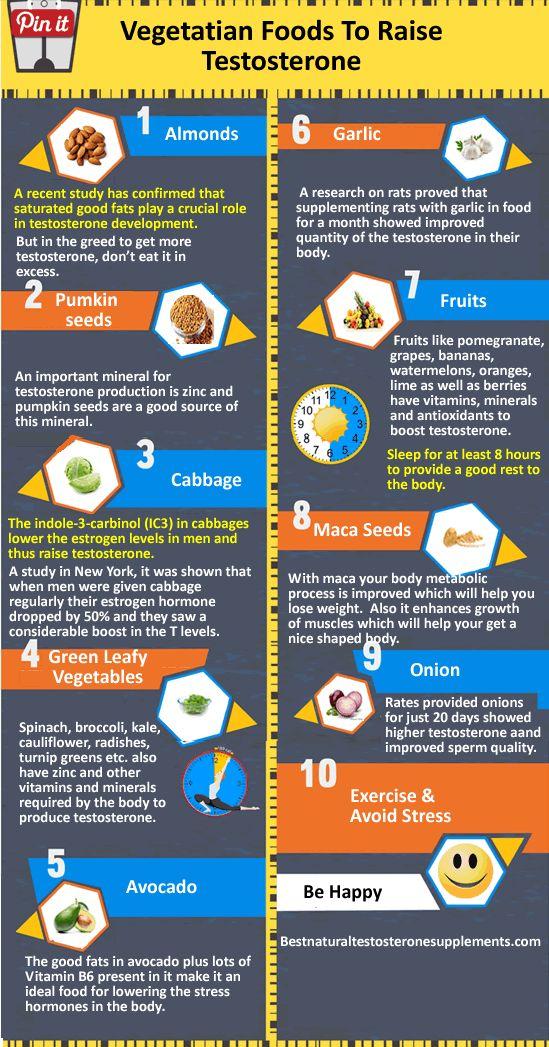 Vegetarian Foods to Increase Testosterone