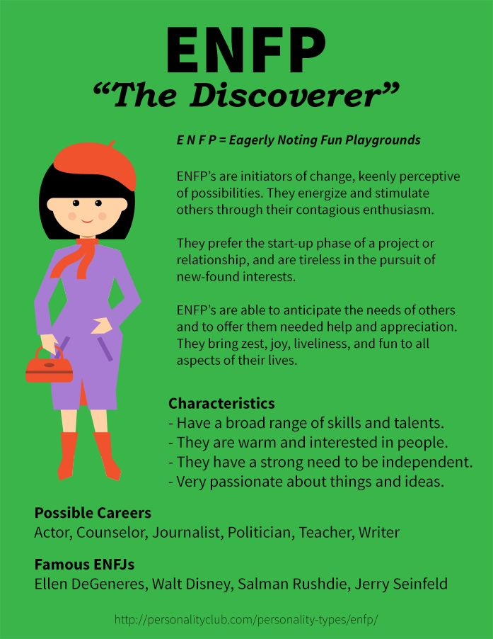 Profile of ENFP Personality - The Discoverer                                                                                                                                                                                 More