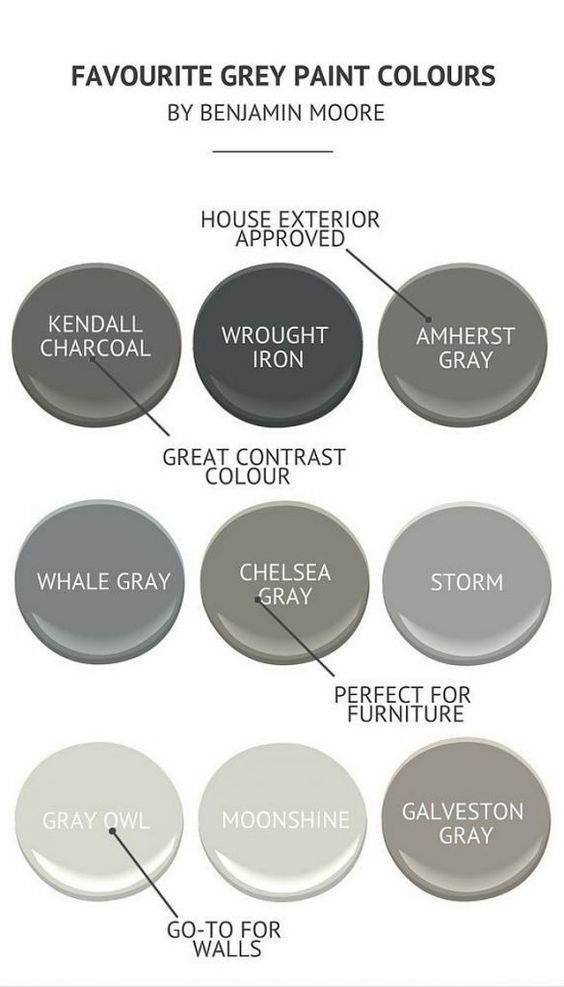 Gray Paint Colors by Benjamin Moore: Benjamim Moore Kendall Charcoal. Benjamim Moore Wrough Iron. Benjamim Moore Amherst Gray. Benjamim Moore Whale gray. Benjamim Moore Chelsea Gray. Benjamim Moore Storm. Benjamim Moore Gray Owl. Benjamim Moore Moonshine. Benjamim Moore Galveston Gray. foolproof-grey-paint-colors: