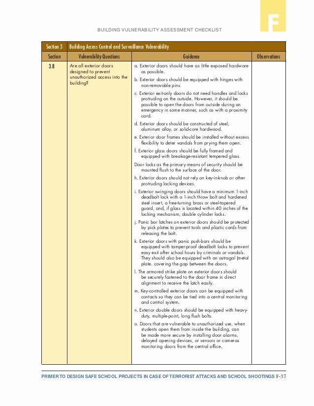 Building Security Checklist Unique Homeland Security Building Design Re Mendations Checklist Checklist Template Checklist Graduation Card Templates