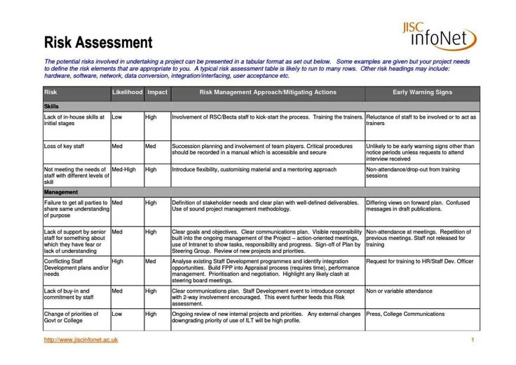 Discuss security efforts that the organization has under taken. Health Risk Assessment Questionnaire Template Inspirational Health Risk Assessment Questionnaire Template Proposal Templates Security Assessment Assessment