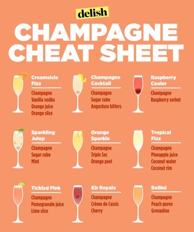 Make yourself a freaking delicious brunch beverage on the weekends with this champagne cheat sheet. | 23 Genius Hacks That Will Change How You Eat Breakfast