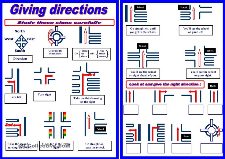 Giving directions #EnglishVocabulary #Directions