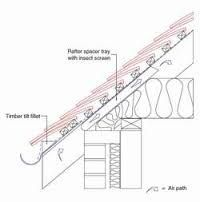 Image result for projecting flat roof eaves detail