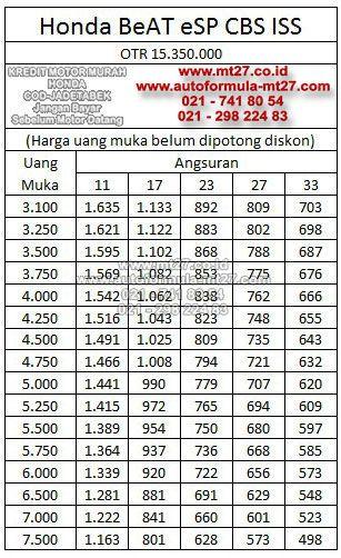 Adira Finance Kredit Motor Honda Price List Daftar