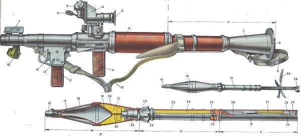 RPG-7 anti-tank grenade rocket launcher technical data sheet specifications information description pictures photos images identification intelligence Russia Russian army defence industry