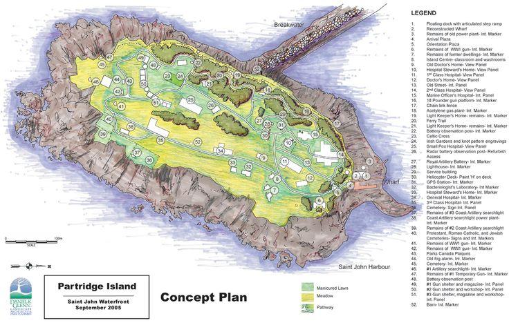Partridge Island Concept Map - 2005 Saint John, New Brunswick