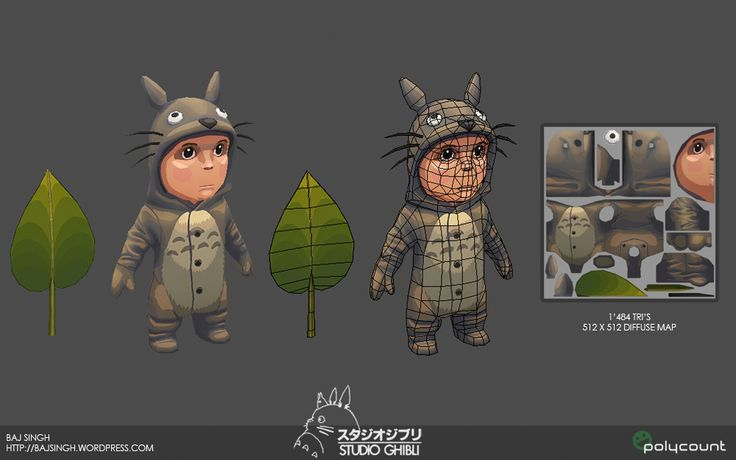 Show your hand painted stuff, pls! - Page 9 - Polycount Forum