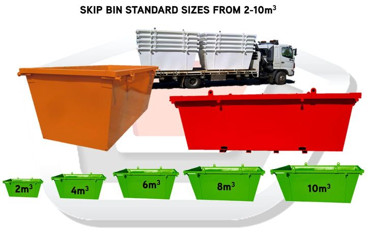 skip bin sizes Brisbane