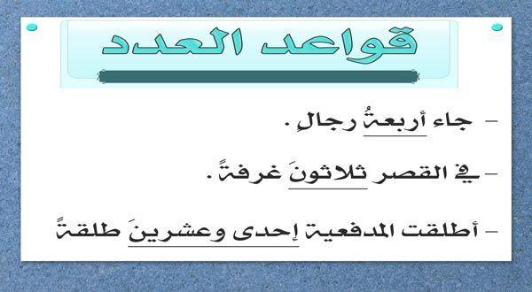 بحث عن العدد والمعدود في اللغة العربية تعريف إعراب أمثلة واضحة Math Math Equations