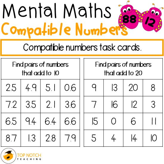 The mental maths strategy of compatible numbers is useful to use when adding two numbers that produce a 'tidy sum', usually ending in zero.