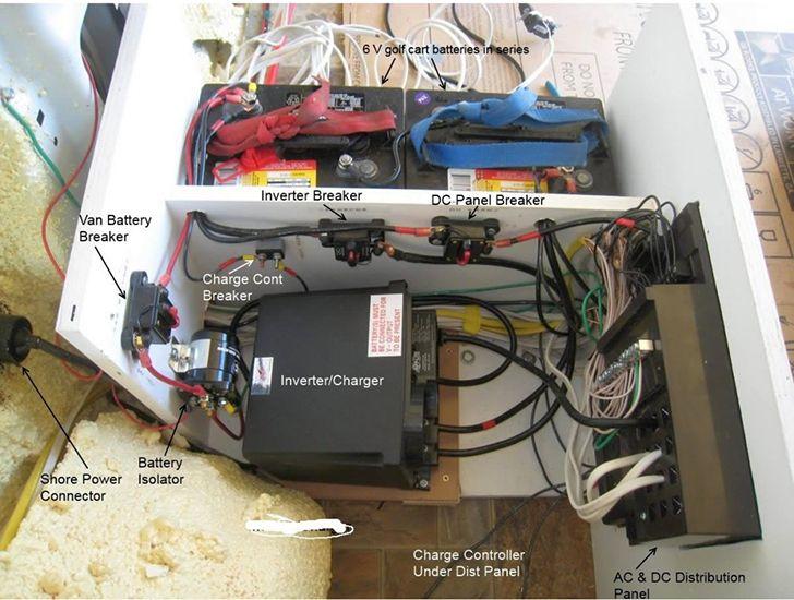 cargovan-conversion-GreenRV-electrical