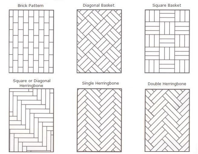 Magnificent Herringbone Tile Pattern Layout A Guide To Parquet Floors Patterns And More Hadley Wood Floor Pattern Tile Layout Patterns Herringbone Tile Pattern