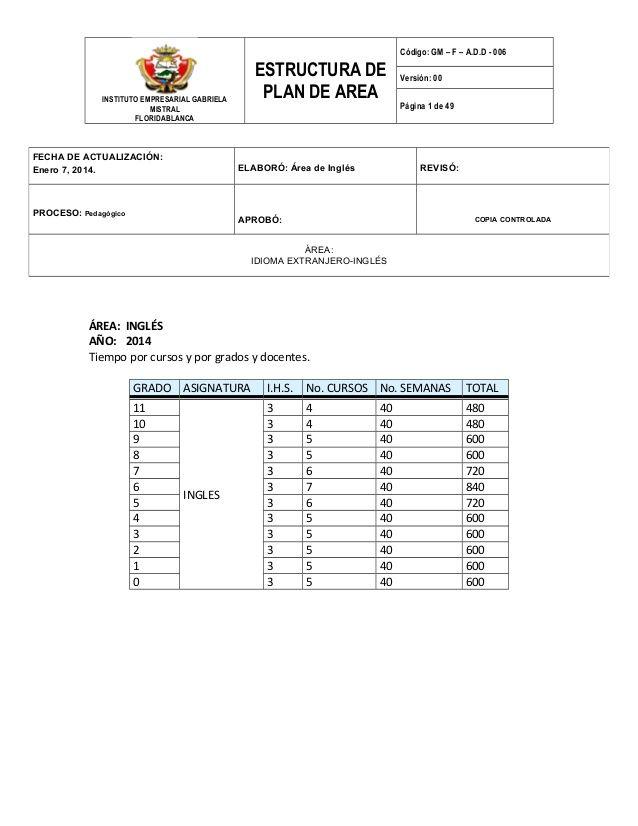 Código: GM – F – A.D.D - 006    ESTRUCTURA DE  PLAN DE AREA    INSTITUTO EMPRESARIAL GABRIELA  MISTRAL  FLORIDABLANCA    FECHA DE A...