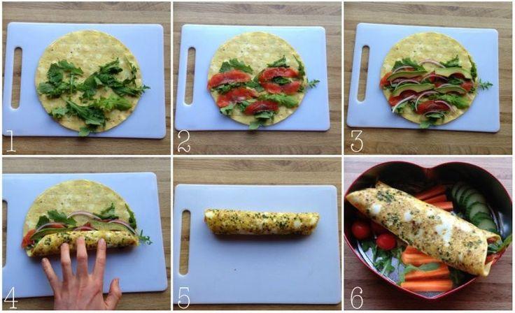 15 sunne, enkle tips til lunsj og matpakker - lindastuhaug