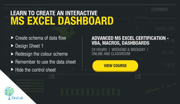 Excel dashboards and executive reports are simple to create, powerful and the best way to represent your dull data in Excel. Hone your data visualization skills with the software that started it all...